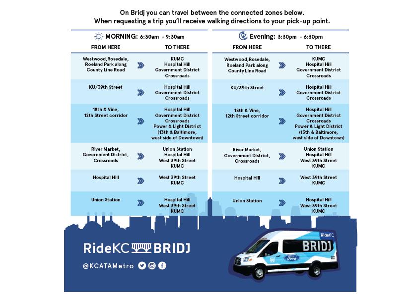 RideKC: Bridj - Schedule design