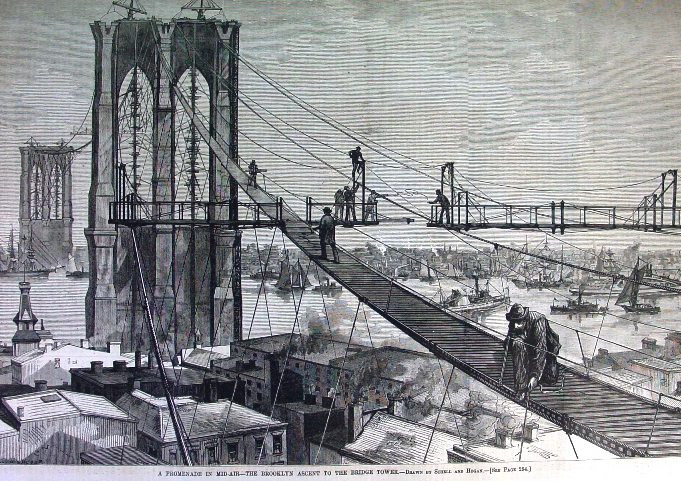 The public was actually willing and able to cross the East River using this platform while the Brooklyn Bridge was under construction.