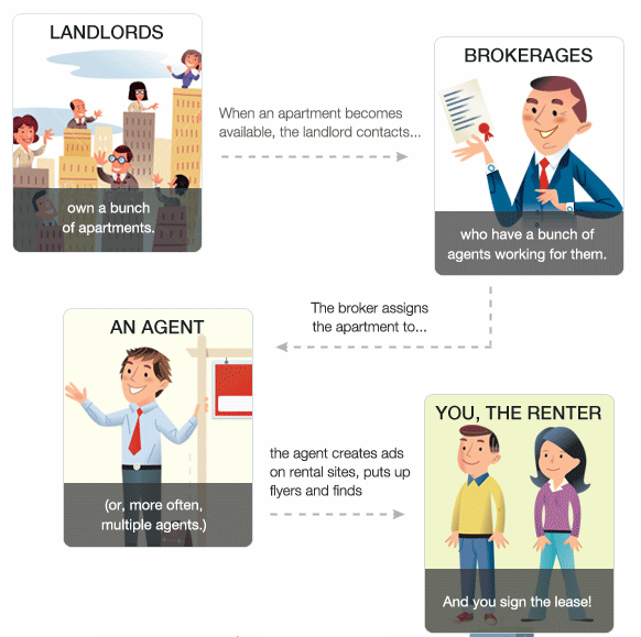 landlord-agent.png