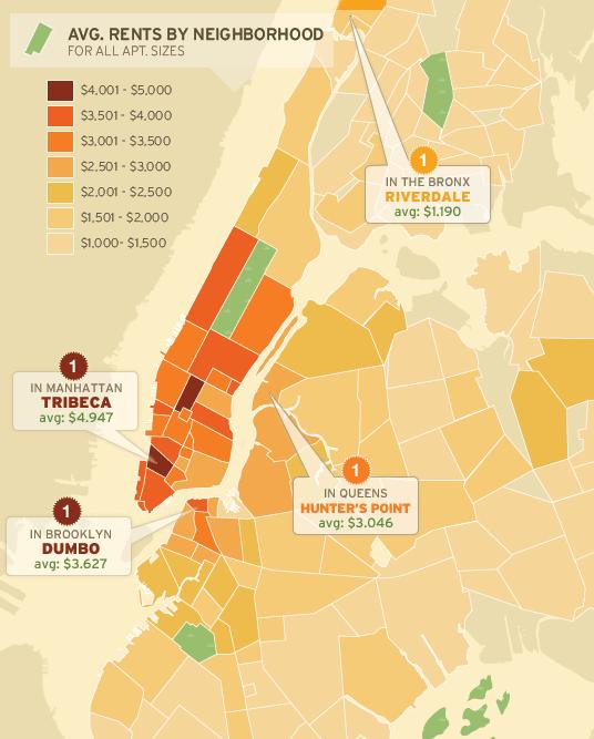 Average rents by neighborhoods.