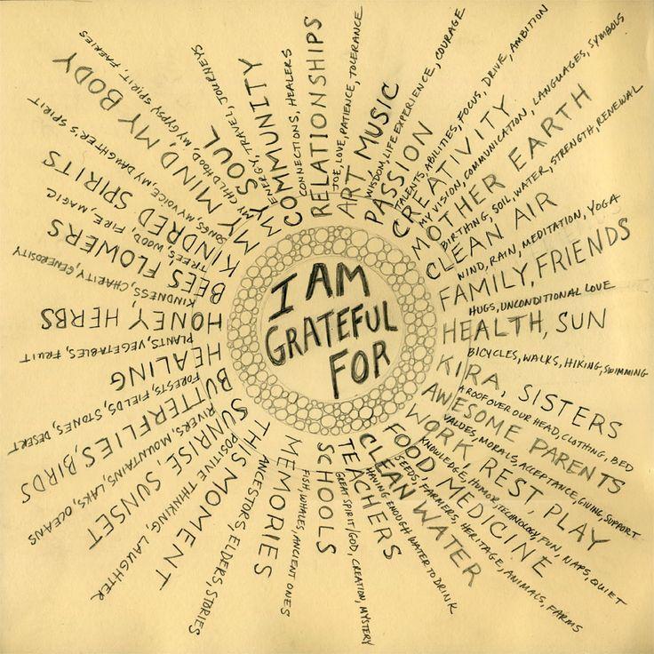 7ccedf6152f5c64dadf4c0f90253cc2e--gratitude-journals-gratitude-ideas.jpg