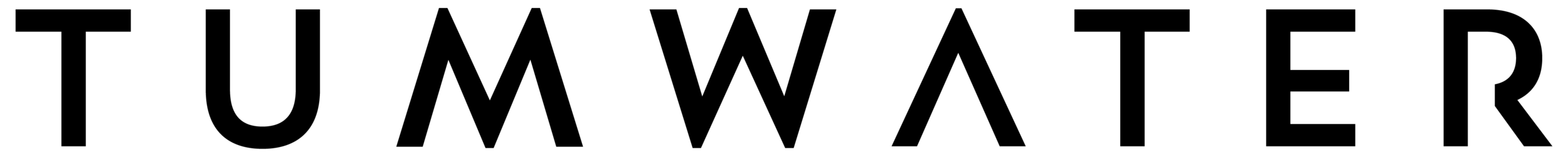 """Christina Ward   The following is placeholder text known as """"lorem ipsum,"""" which is scrambled Latin used by designers to mimic real copy. Aenean eu justo sed elit dignissim aliquam. Integer tempus, elit in laoreet posuere, lectus neque blandit dui, et placerat urna diam mattis orci. Vivamus a ante congue, porta nunc nec, hendrerit turpis. Vivamus sit amet semper lacus, in mollis libero."""