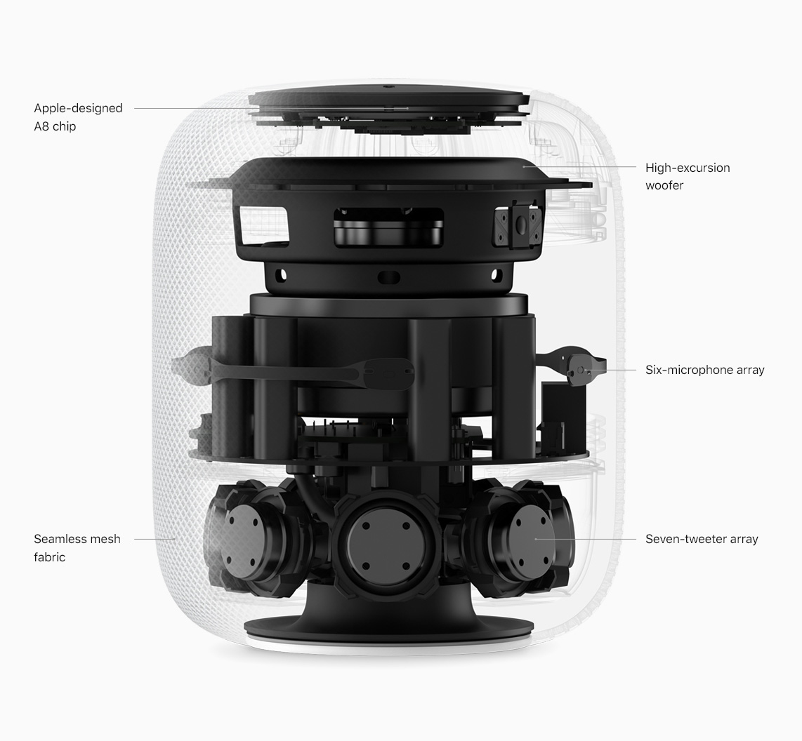 HomePod-internals.jpg