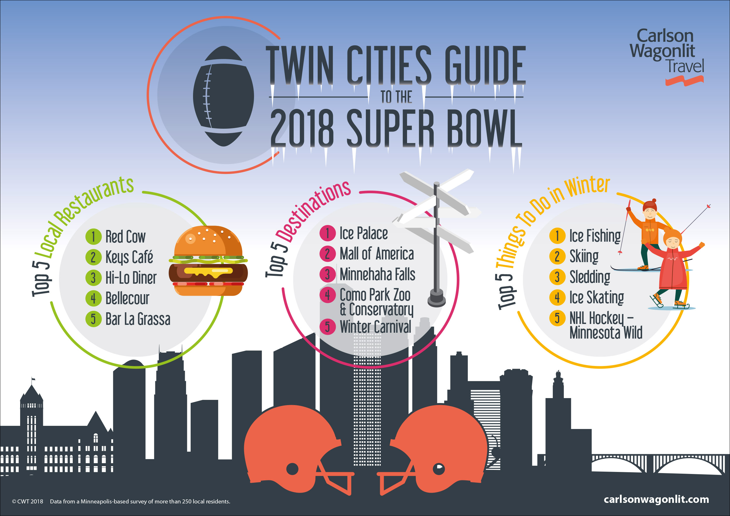CWT-15389-Superbowl-Infographic-7.jpg