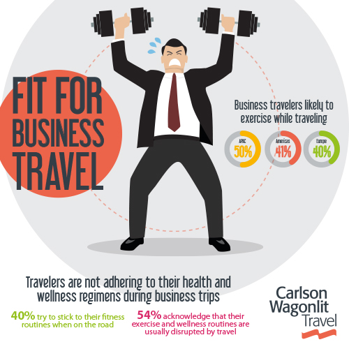 CWT   Infographics that visualise key research findings in the corporate travel sector