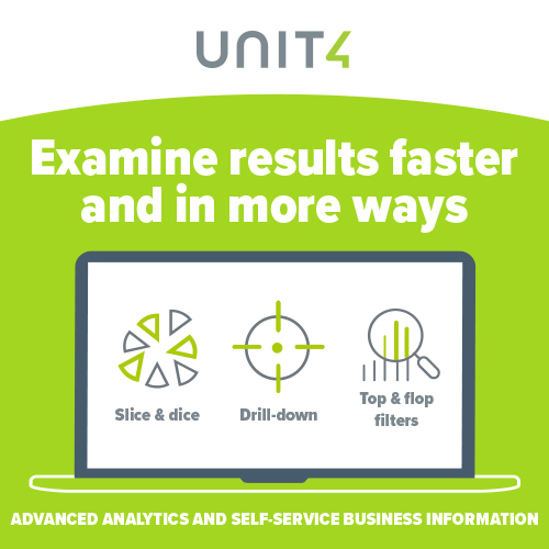 Unit 4   Animations and other social content to promote their financial planning & analysis software powered by AI