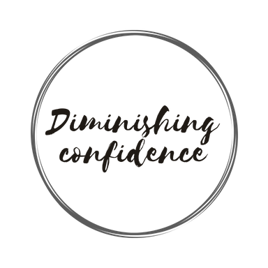 diminishing confidence wellness company.png