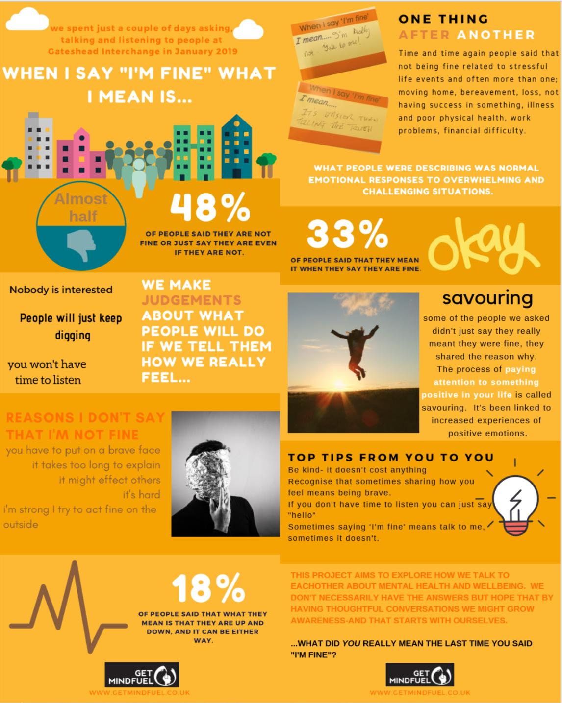 Summary information poster