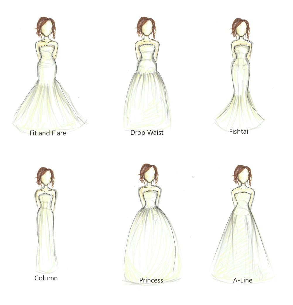 Looking For A Wedding Dress No Idea Where To Start
