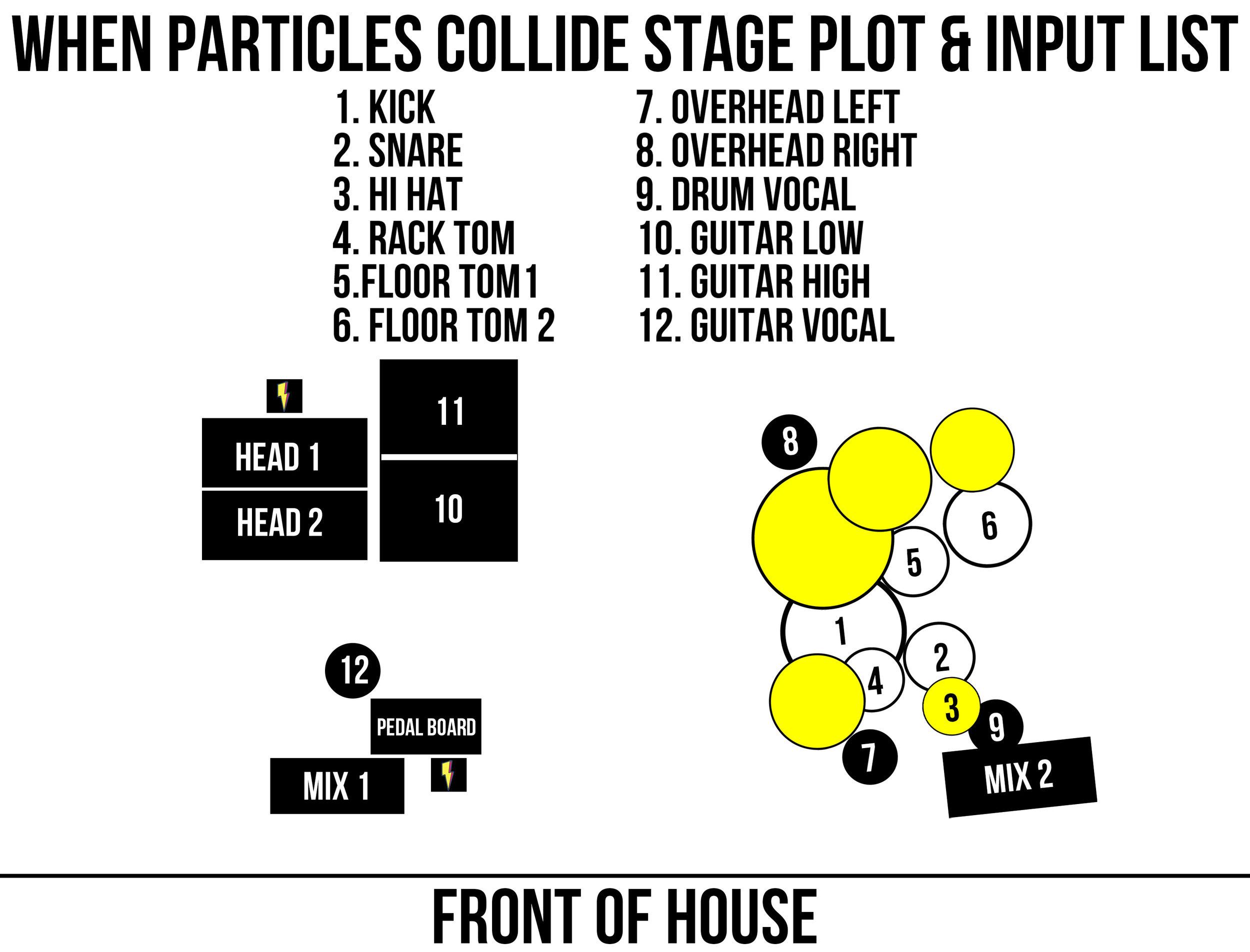 StagePlot2019.jpg