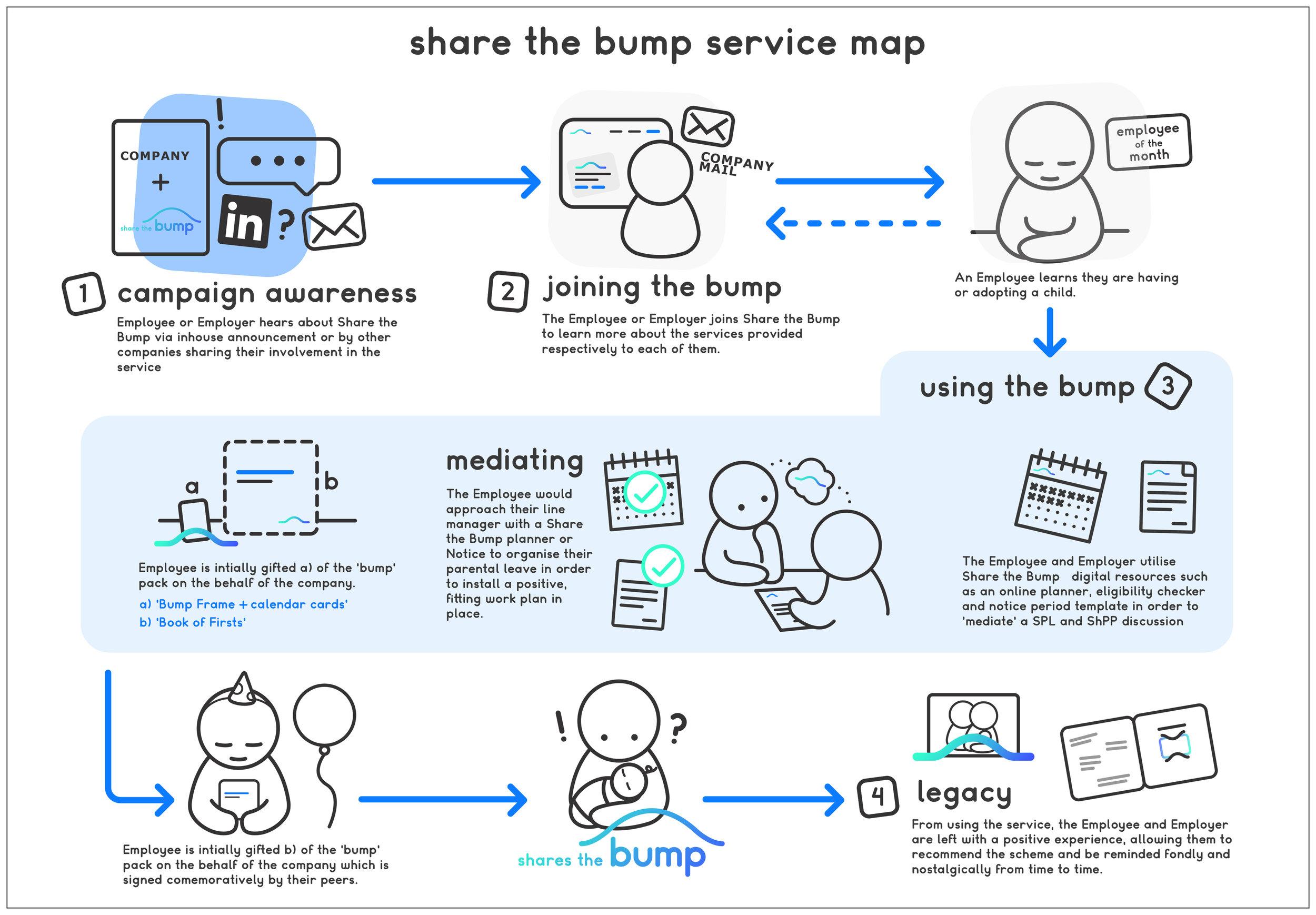 Bump 4.jpg