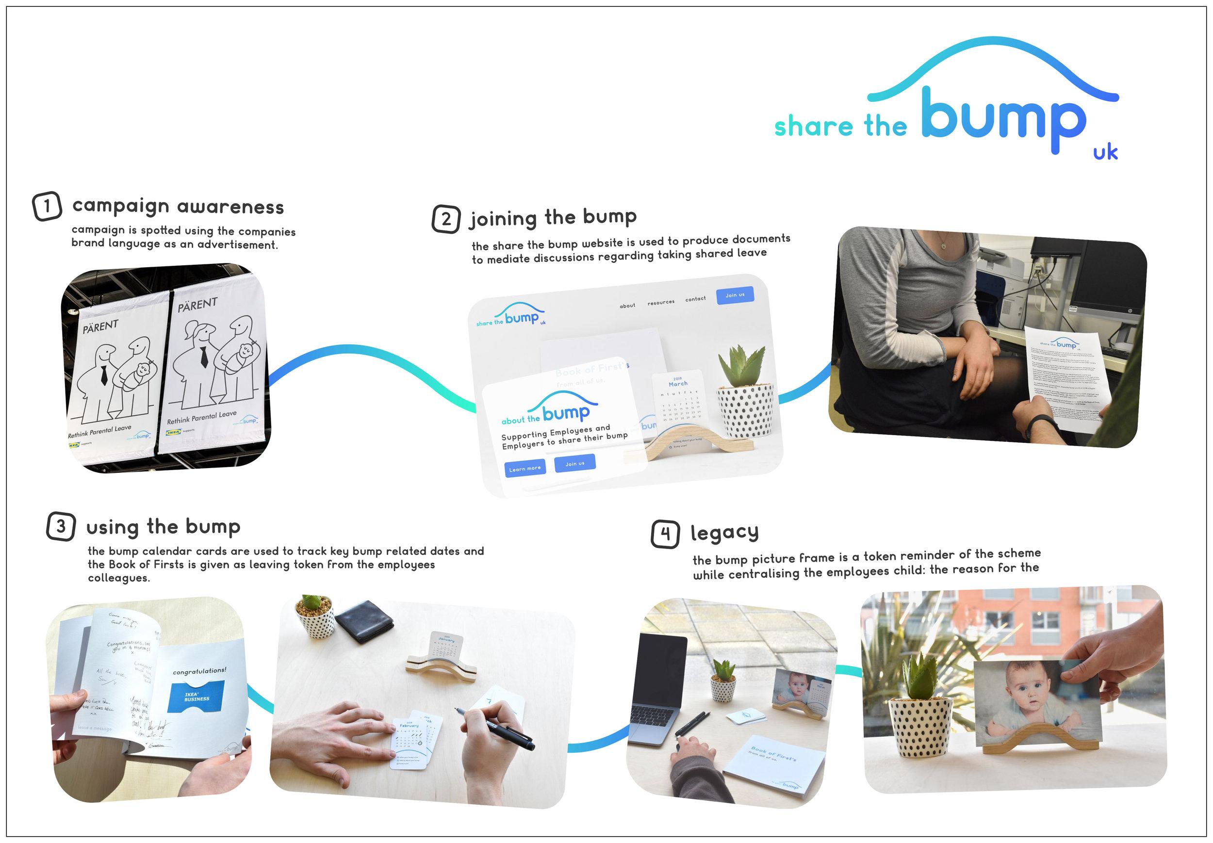 Bump 5.jpg