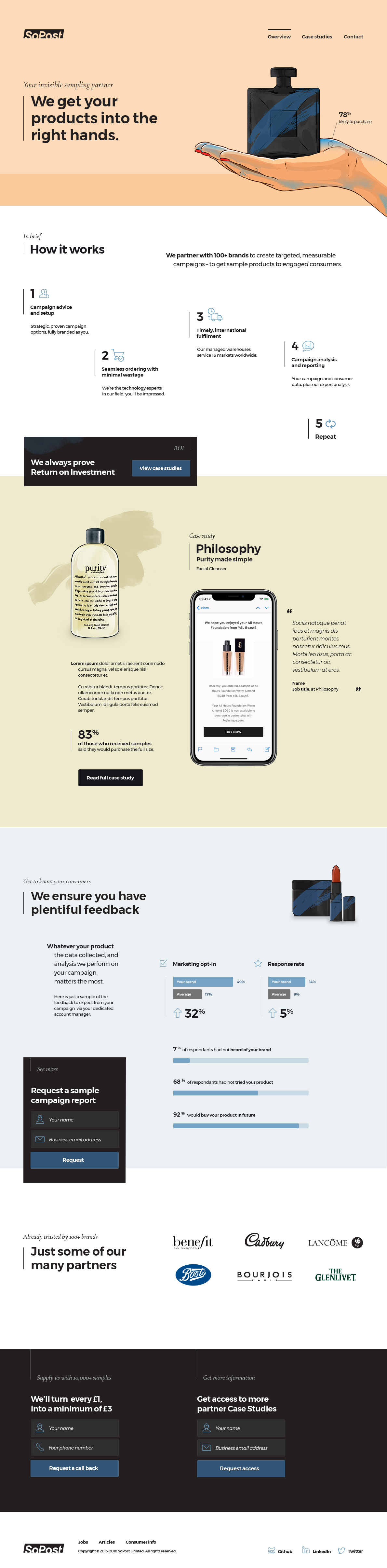 SoPost-Overview • Desk.jpg