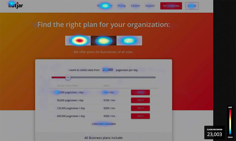 Hotjar User Experience Design - UX View of a hompage with heat mapping
