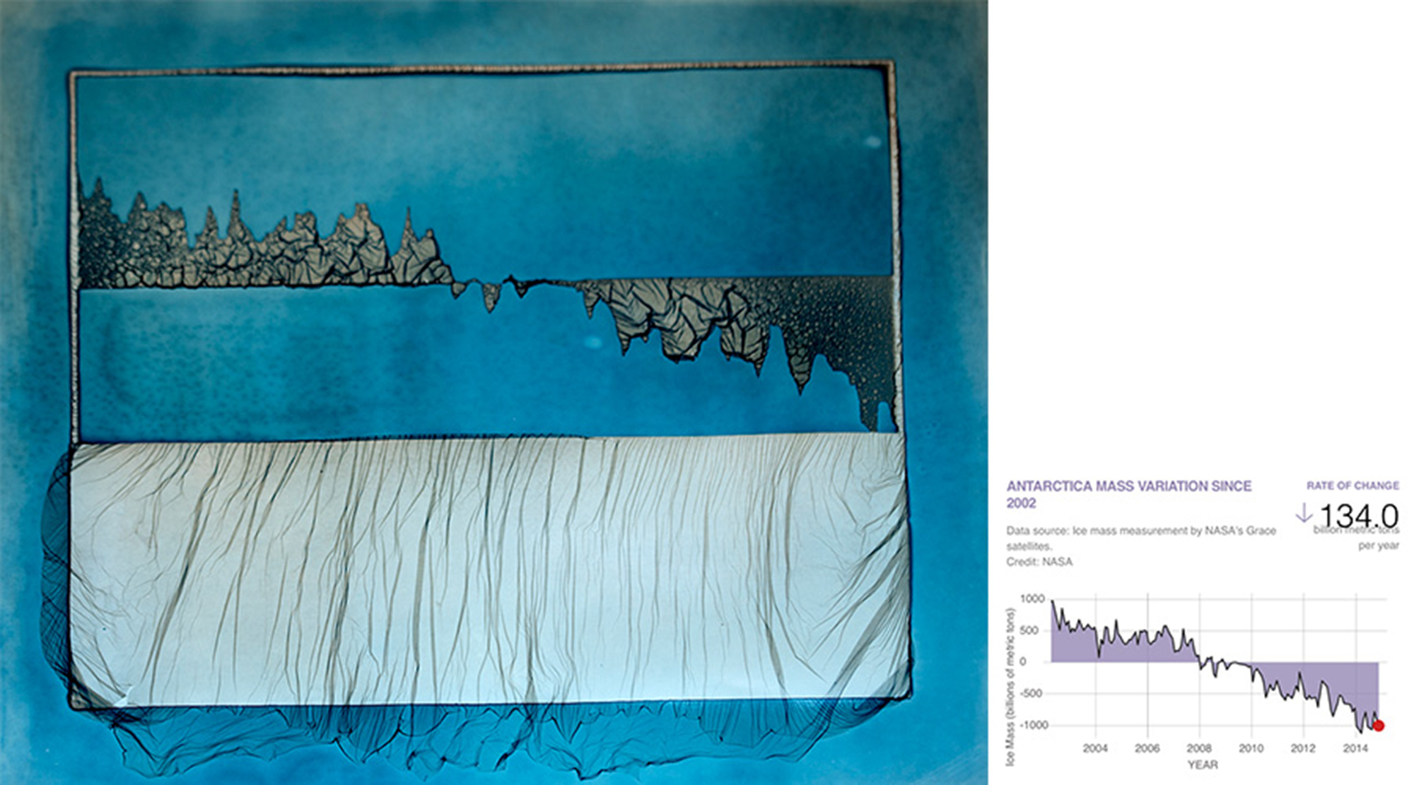 3 - mp-6 - Antarctica mass variation since 2002 - from the series MELTING POINT.jpg