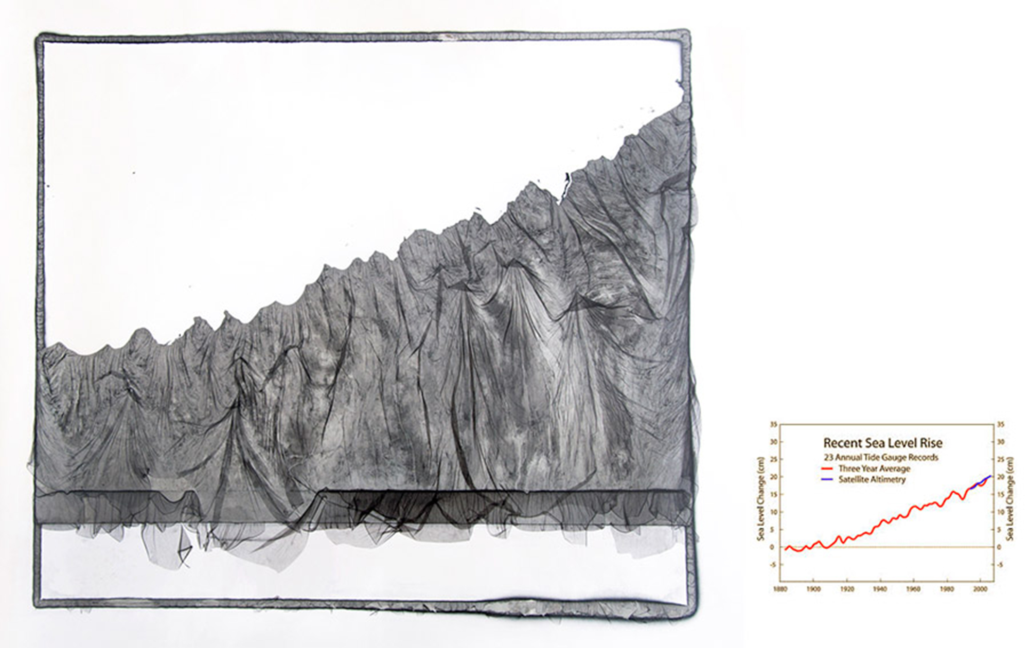 8 - mdli-29 - Recent sea level rise - from the series MOUNTAINS OF UNCERTAINTY.jpg