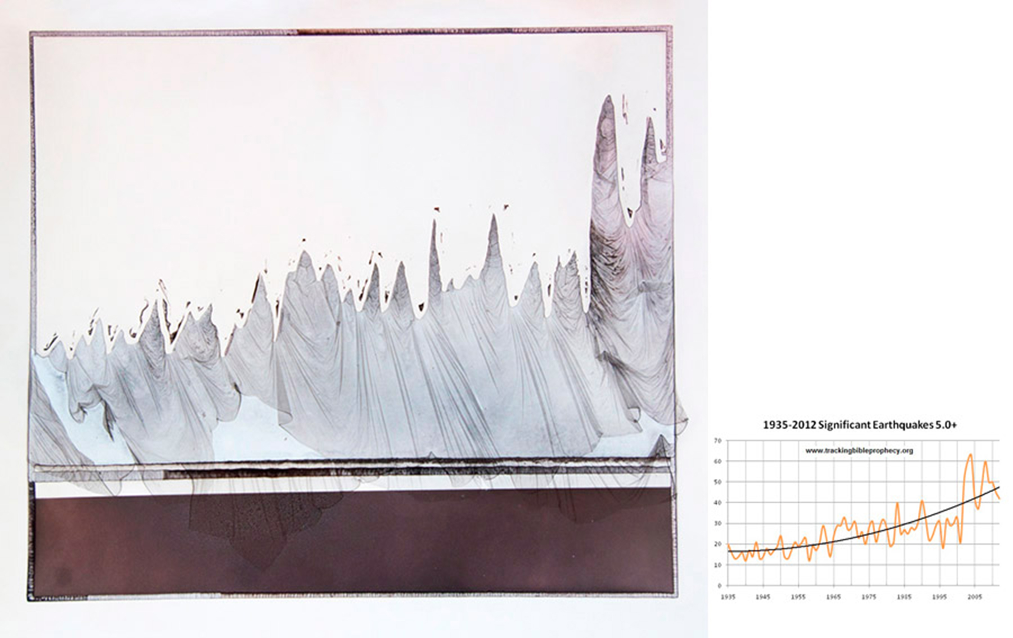 9 - mdli-11 - 1935-2012 SIGNIFICANT EARTHQUAKES 5.0+ - from the series MOUNTAINS OF UNCERTAINTY.jpg