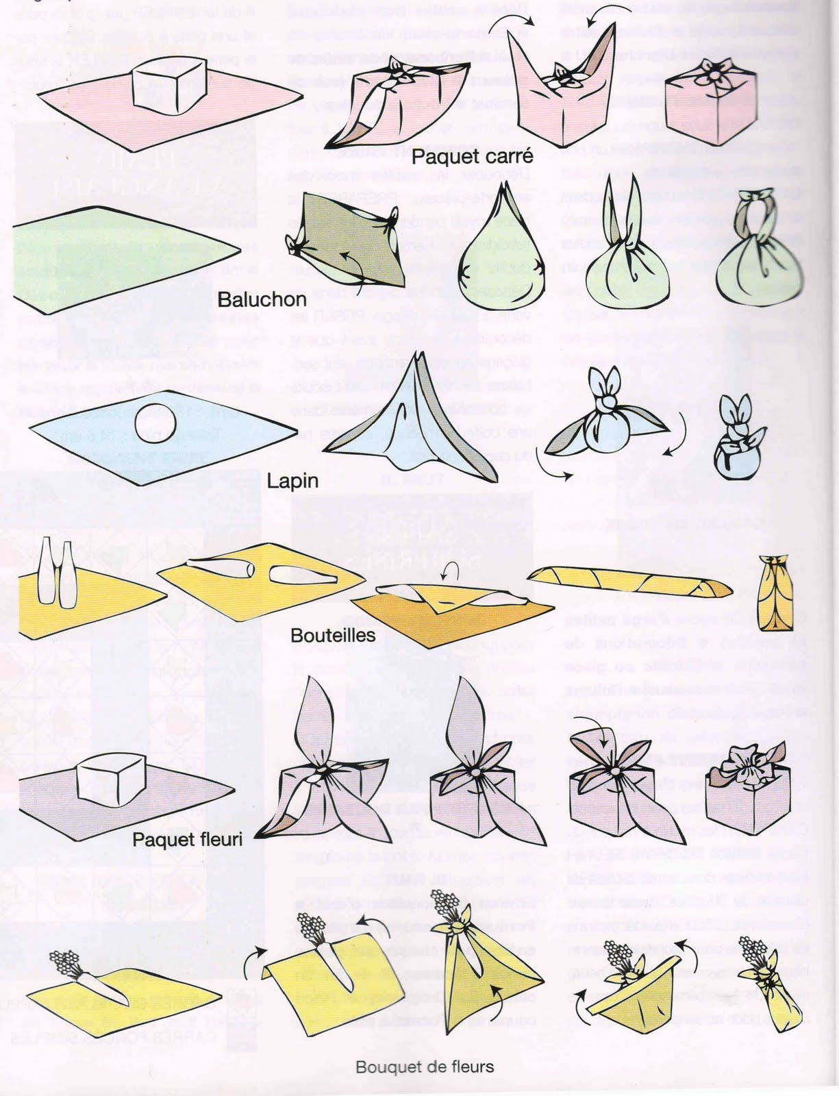 Furoshiki Wrapping.jpg