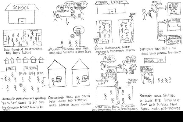 Sketching unique solutions