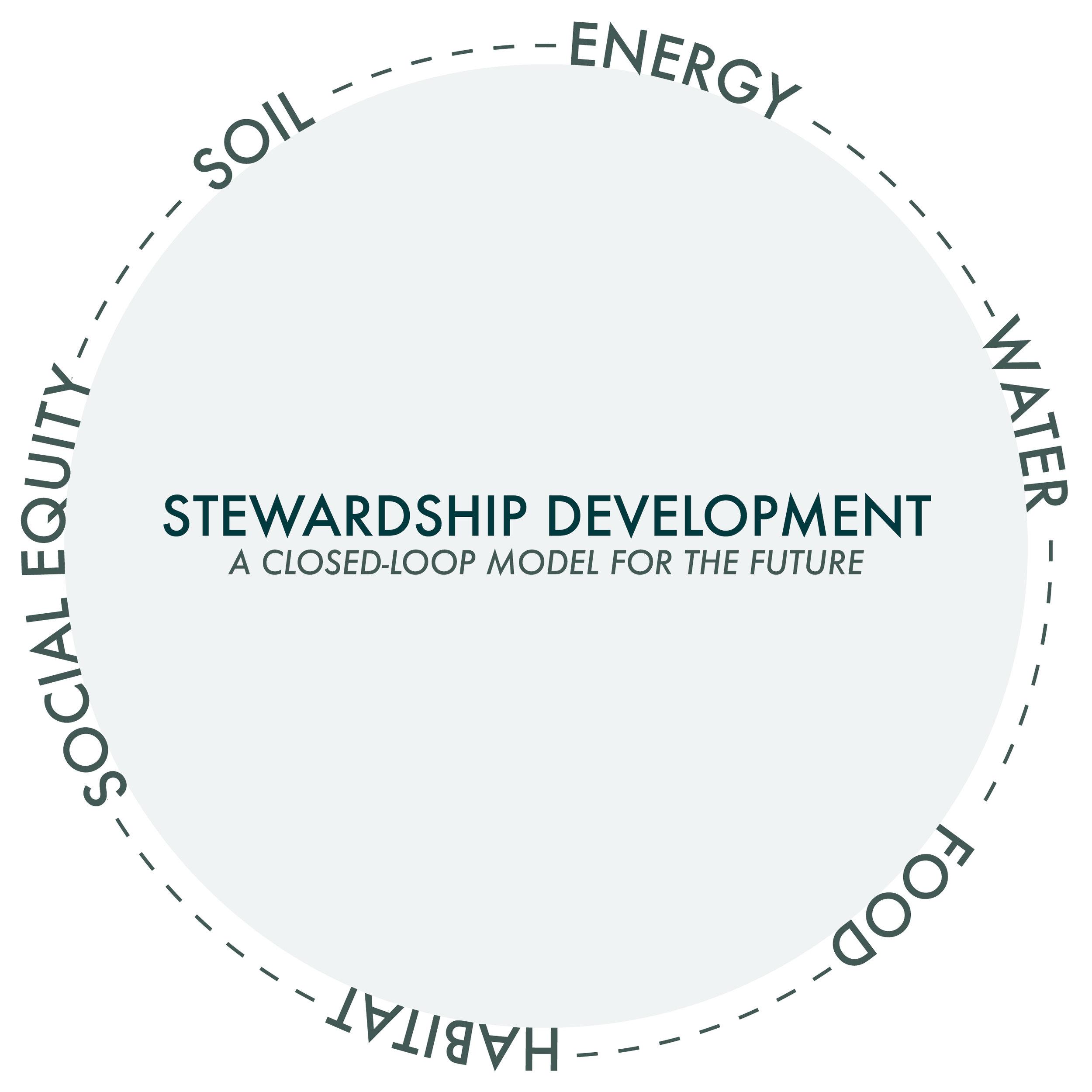 Stewardship Dev..jpg