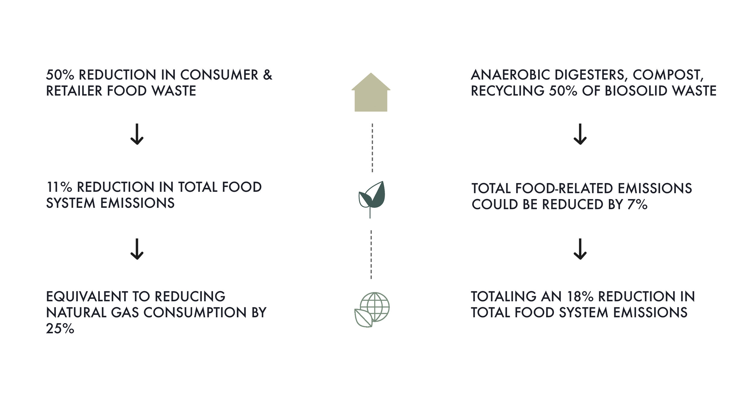 Food Waste Diagram 2.jpg