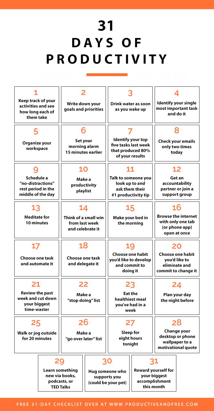 31 Productivity Tips | ProductiveandFree.com