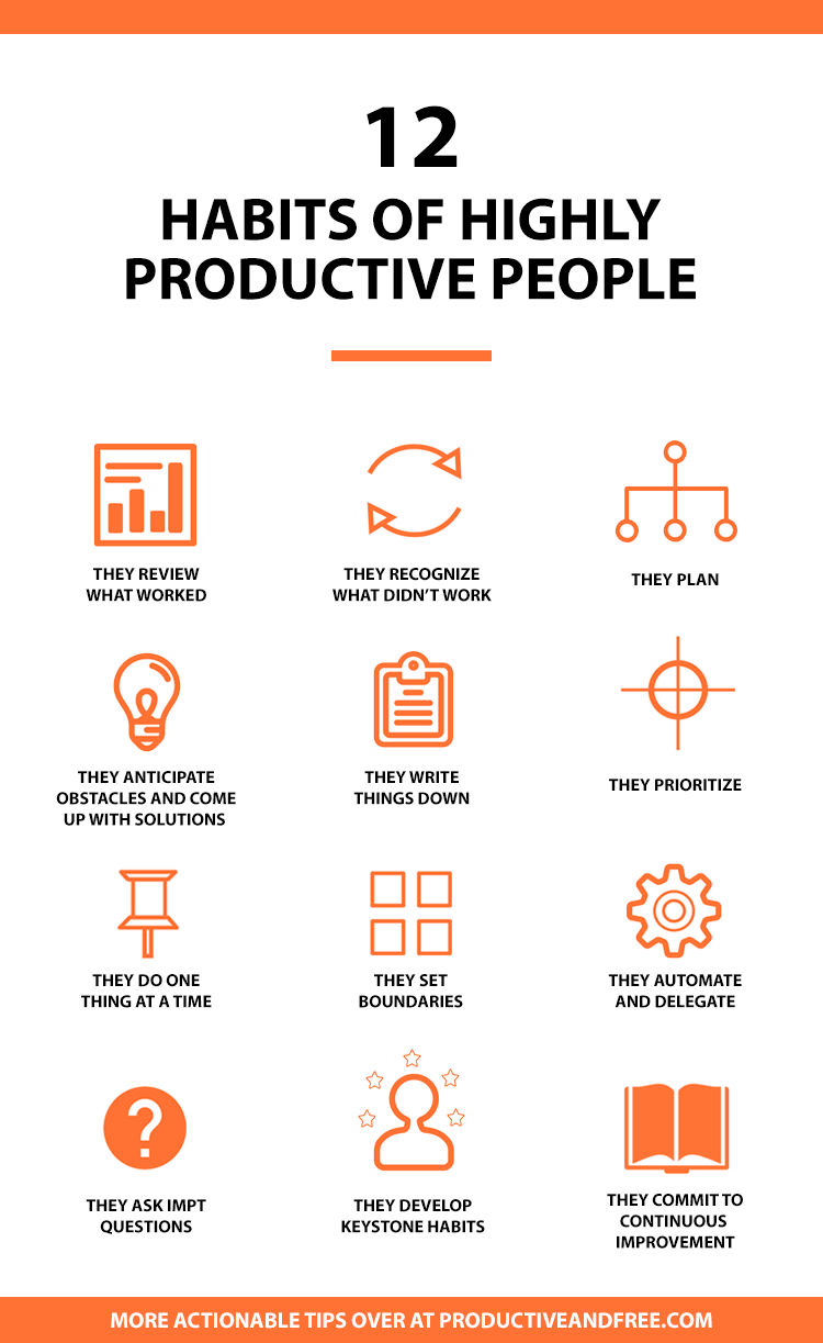 12 Habits of Highly Productive People | Productive and Free | ProductiveandFree.com
