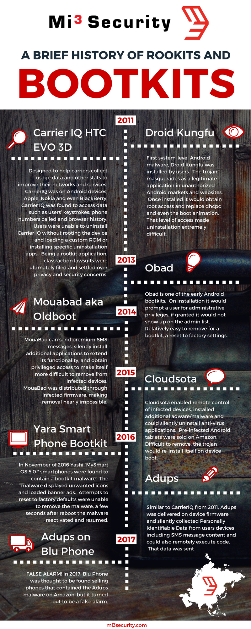Mi3 Security Bootkit Infographic.png