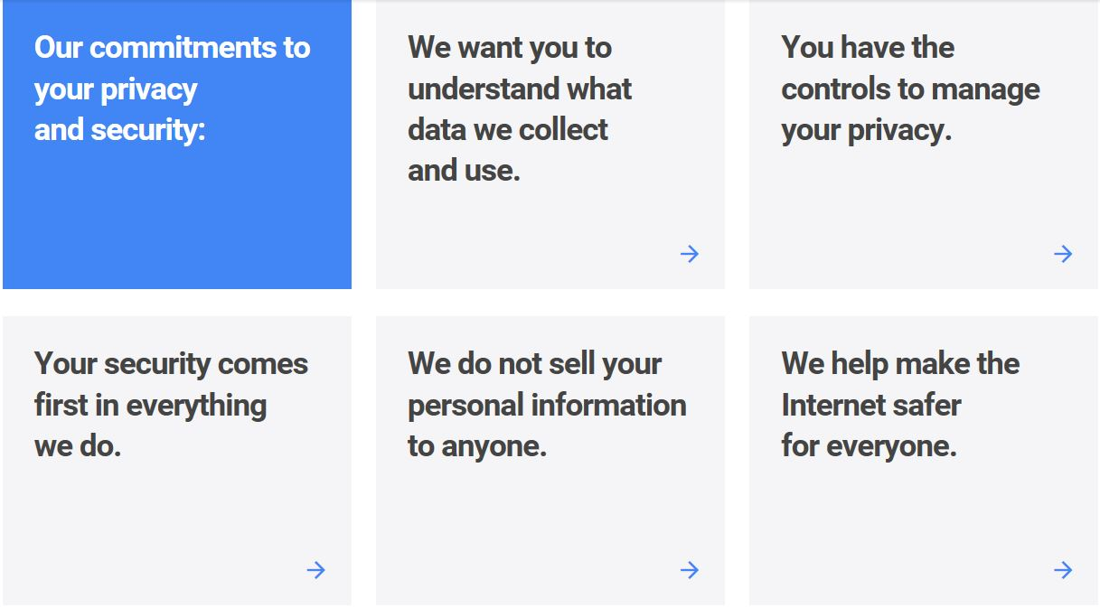 Part of Google's privacy policy.
