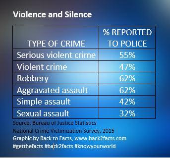 CRIME Reporting.JPG