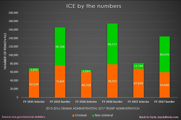 ICE BY NUMBER PIC.JPG