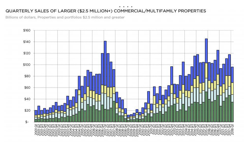 commercial property deals.JPG