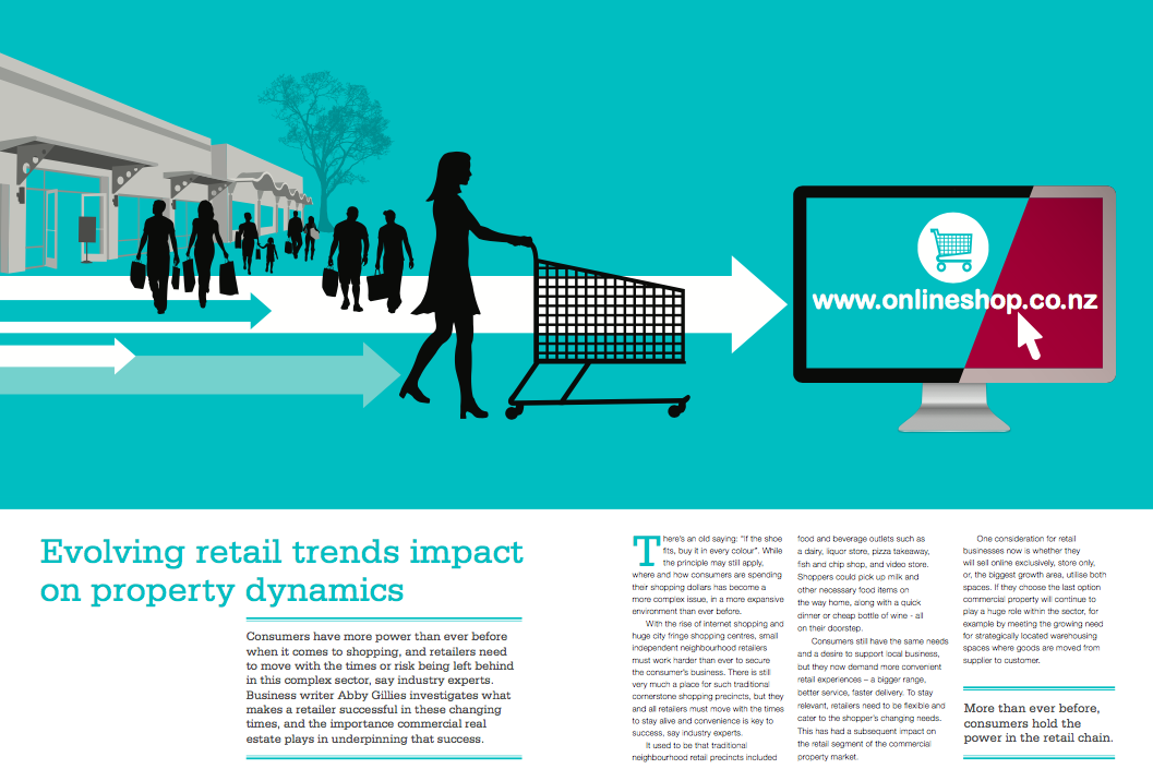 Feature about national retail trends                                                        Total Property magazine