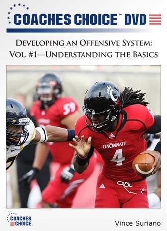 Developing an Offensive System Vol. #1.jpg