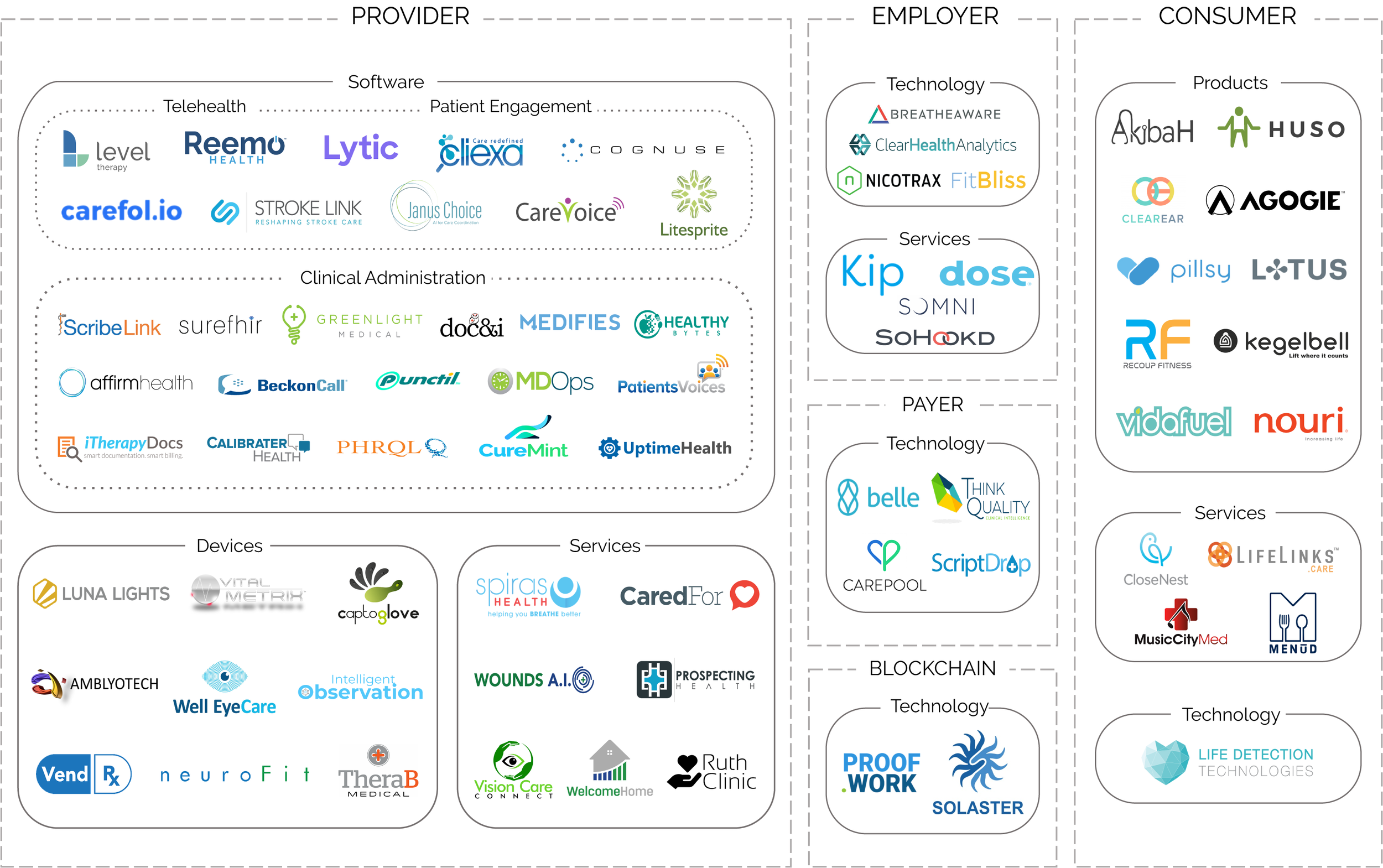 Portfolio Industry Map by Products_8.5x11.png