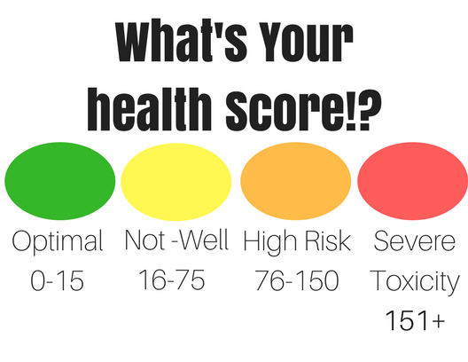 What's Your Score!-.png