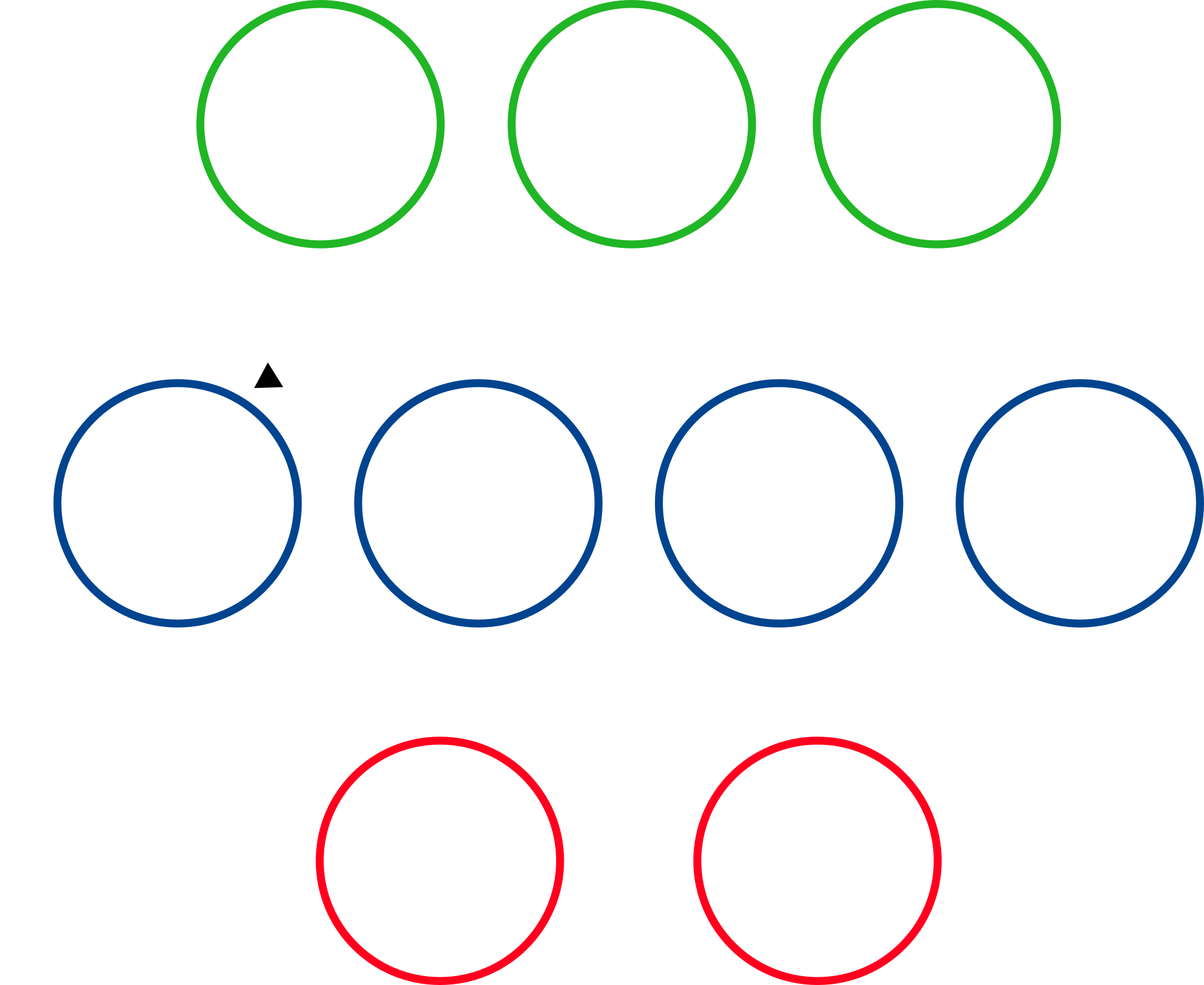 Example of a simple neural network.