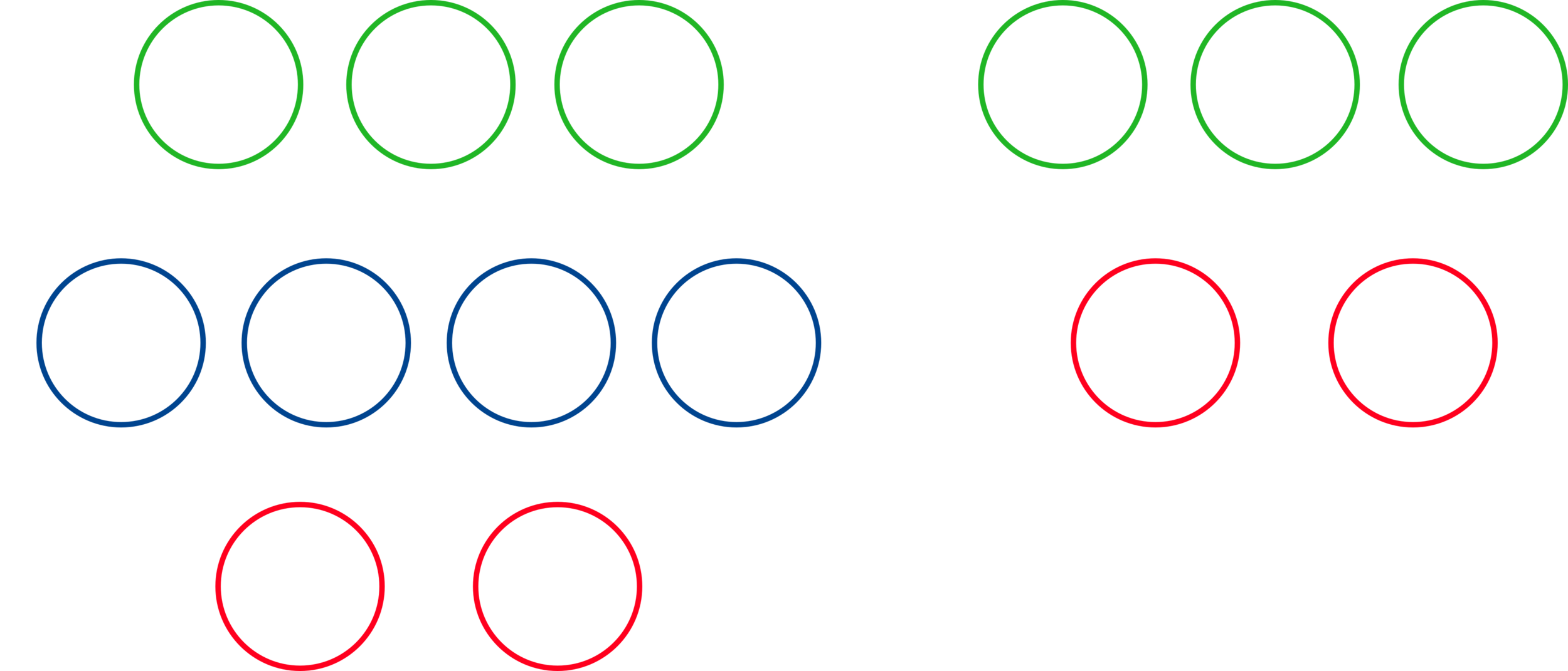 Simplified examples of multi-layer (left) and single-layer (right) neural networks. Real neural networks have many more nodes, and deep neural networks also have many layers of hidden nodes.