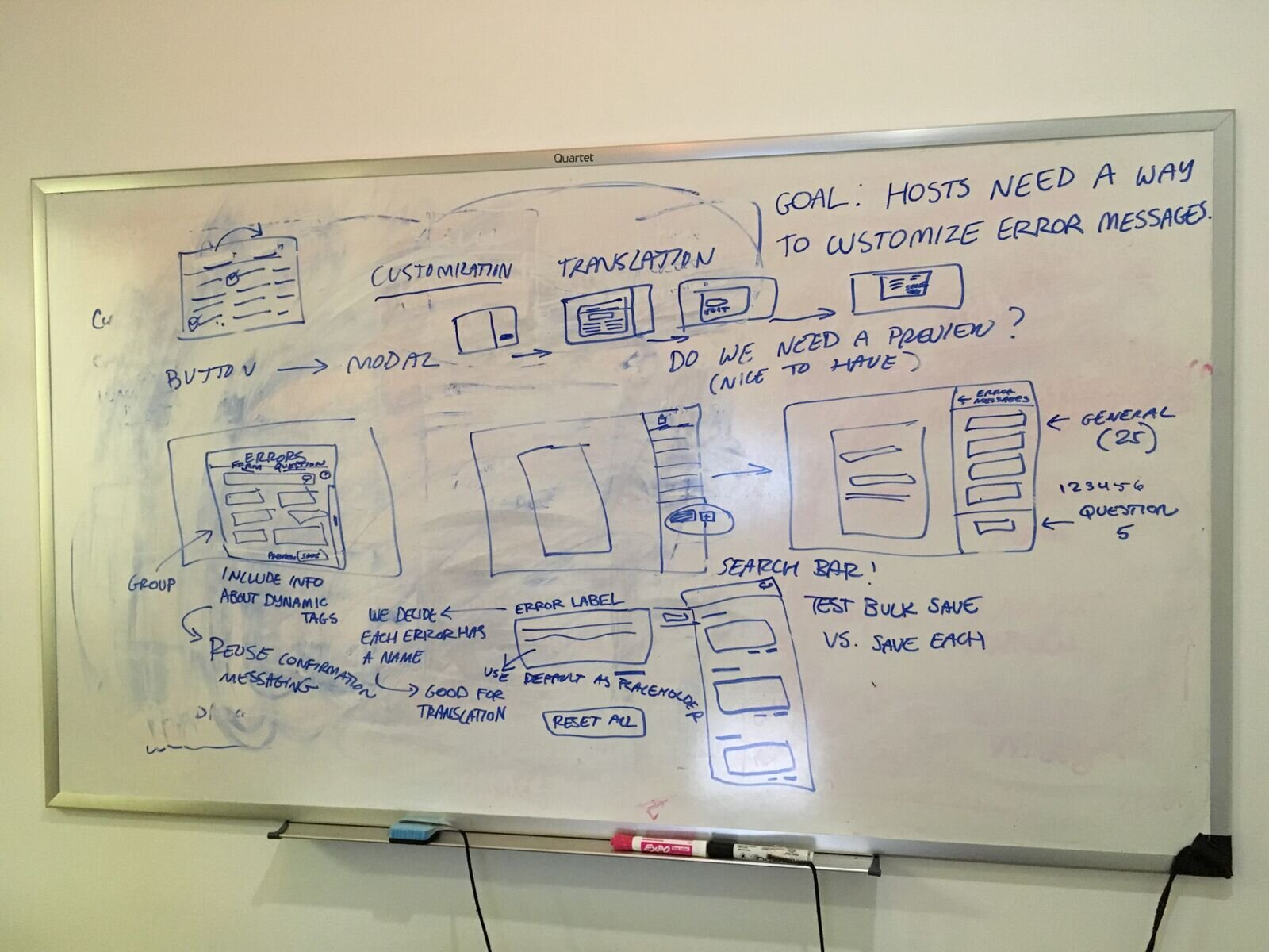 Whiteboarding/Brainstorming with the Development Team