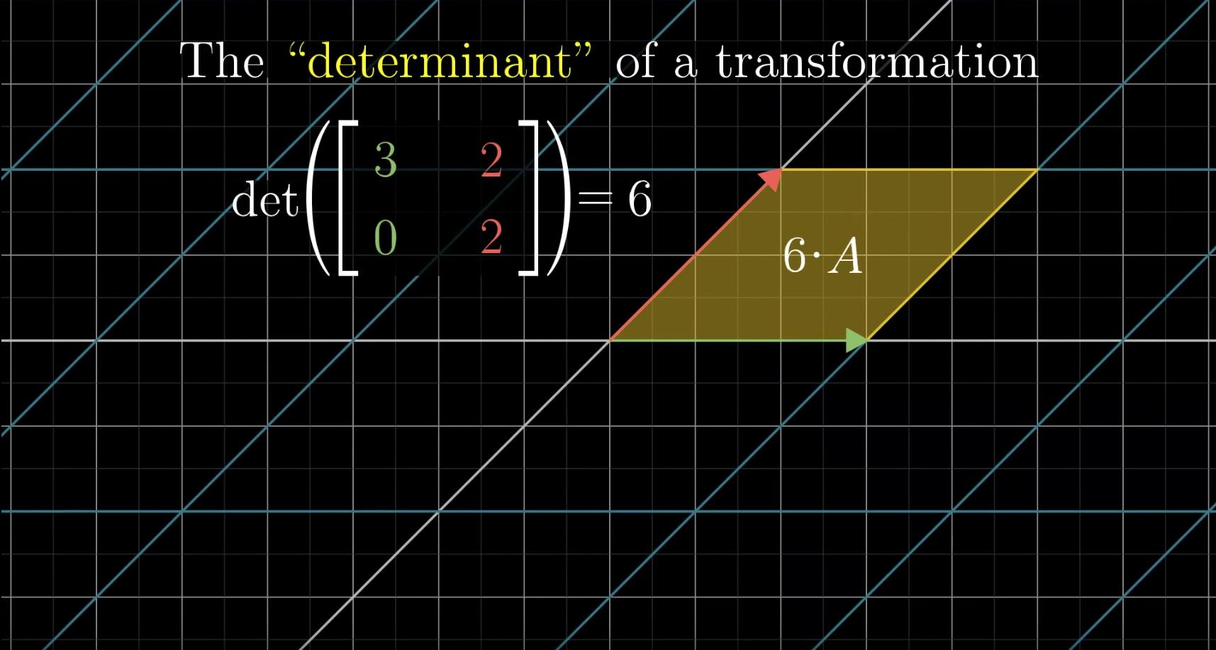Essence of Linear Algebra, Chapter 5