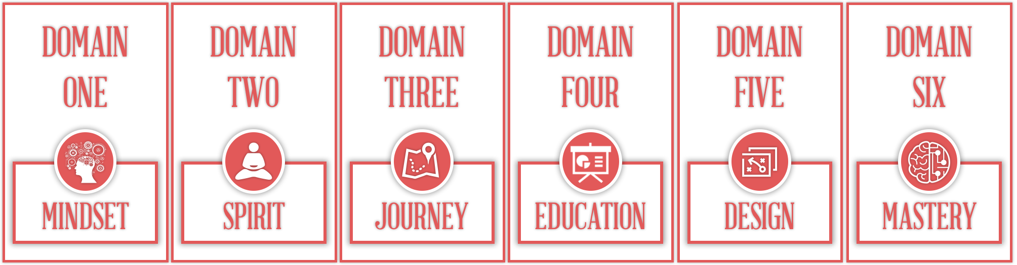 Website - Smartpreneur Domains.png