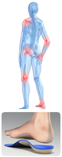 orthotic therapy and orthotic inserts camperdown newtown sydney
