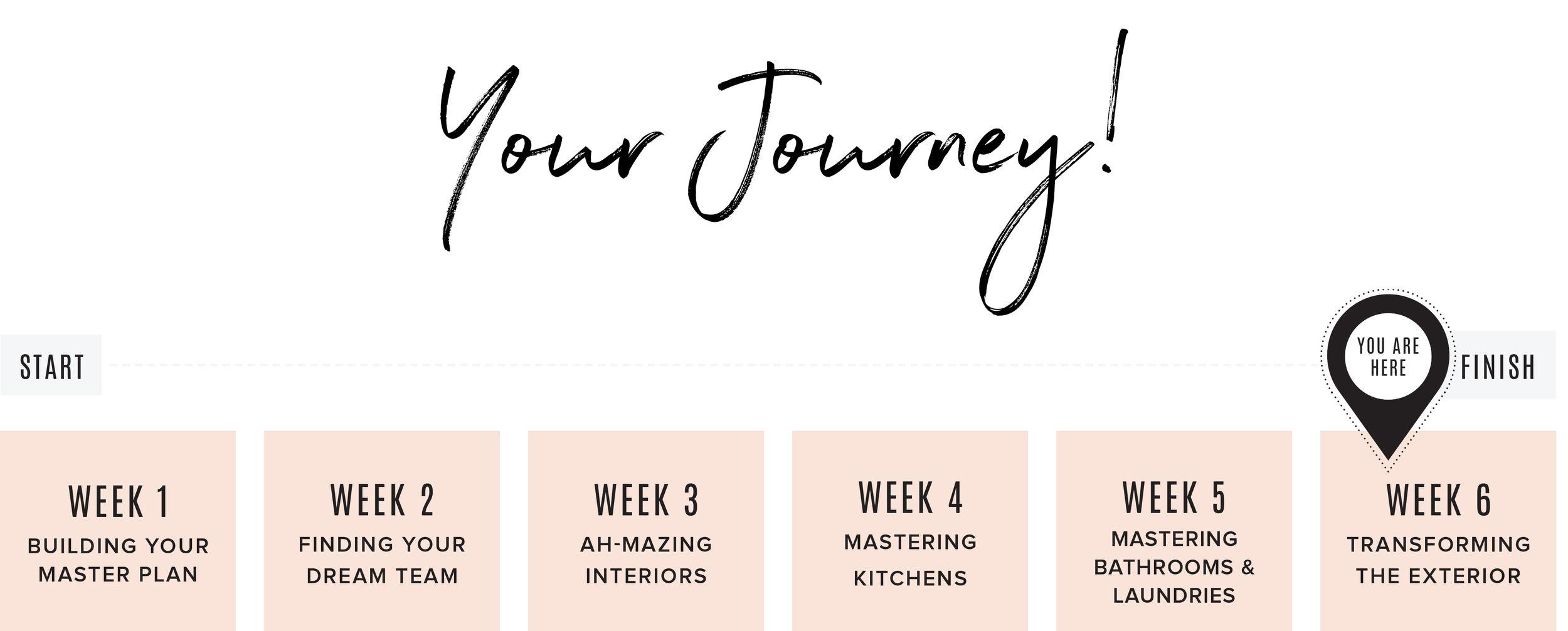 Your Journey.jpg