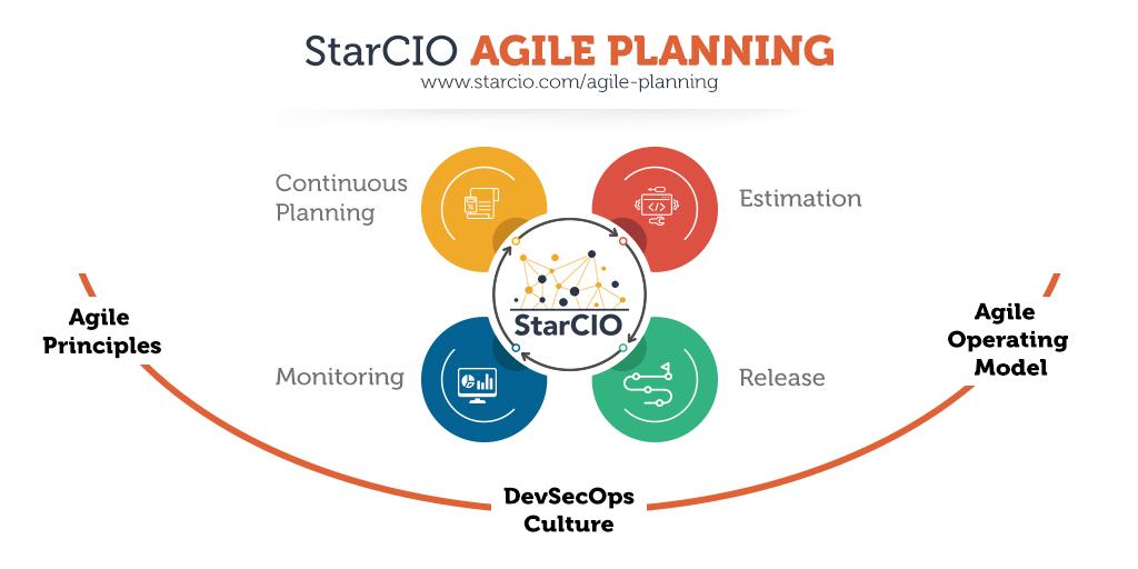 StarCIO Planning Twitter_1024X512_InStream_4B.jpg