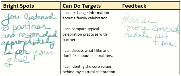 Sample Rubric with feedback on conversation below.