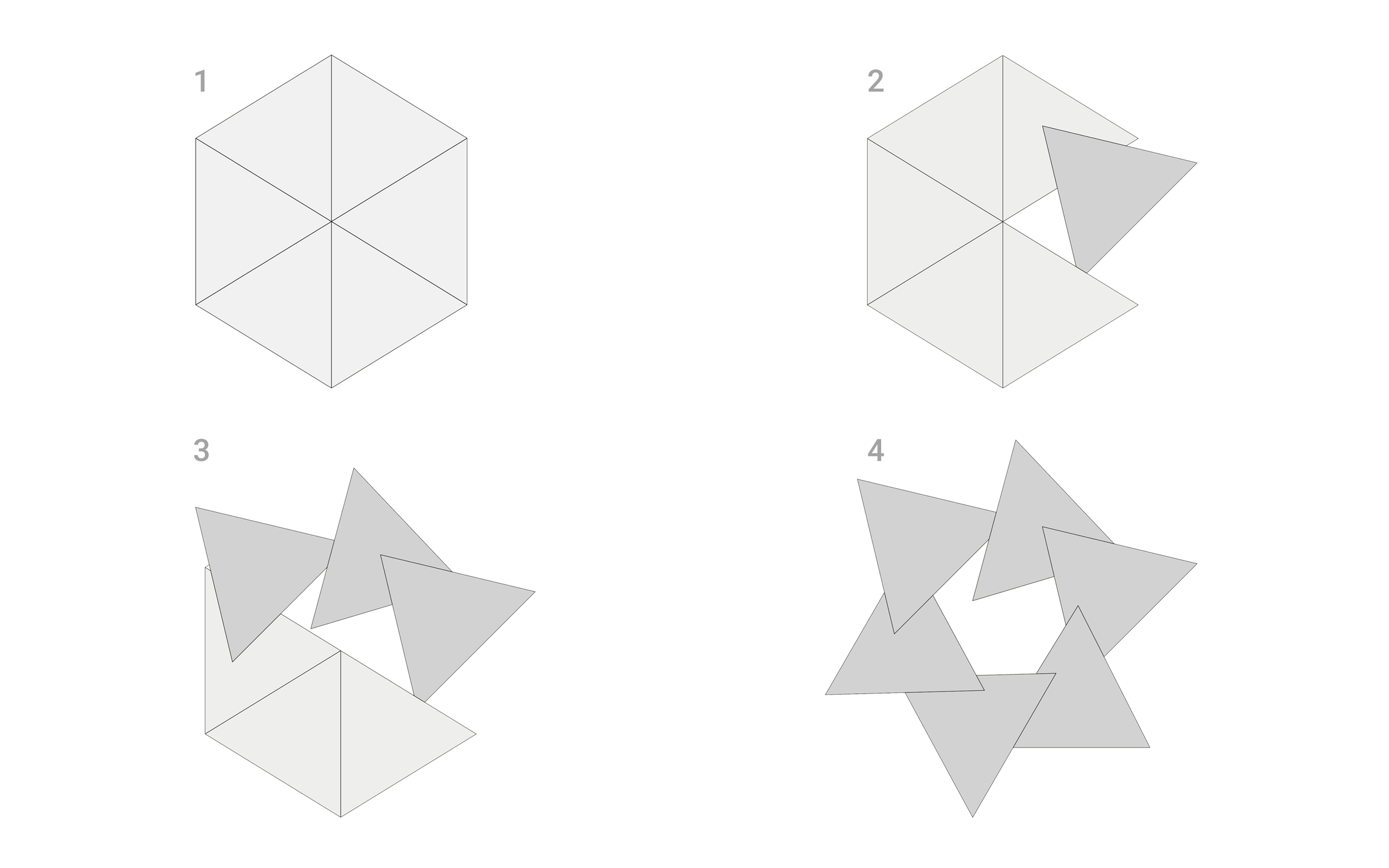 Diagram of each movement phase.