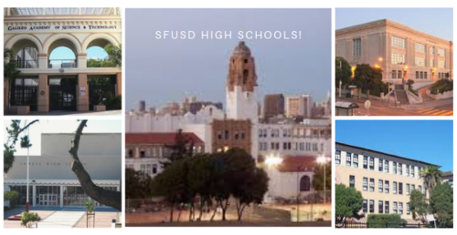 Can you identify all of these schools?