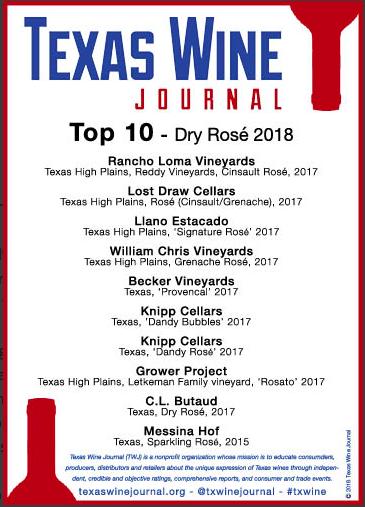 Rosato in Top 10, August 2018