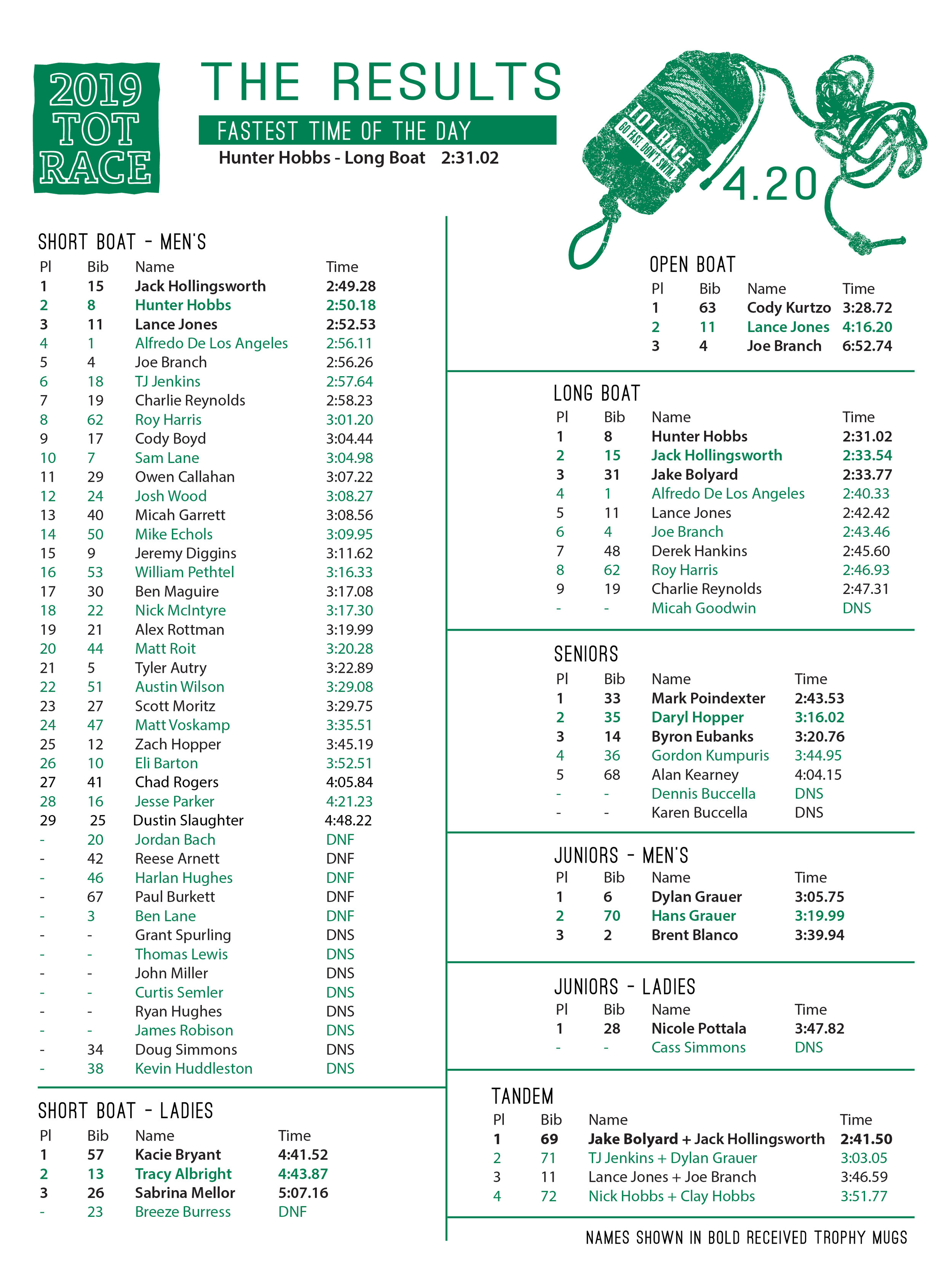 tot race - 2019 results-rev2-RGB.jpg