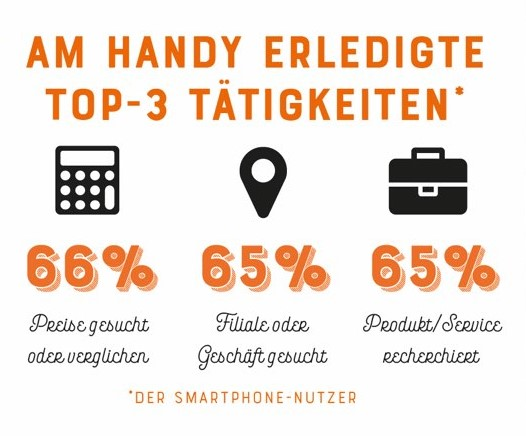 Quelle: MindTake Research GmbH